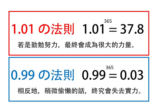 1%365-2