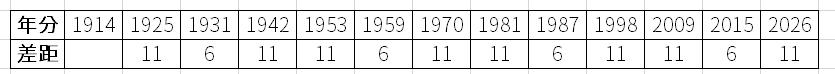 1914-2016