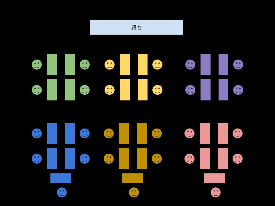 座位安排參考