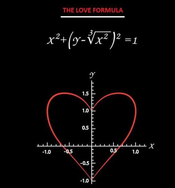 love-equation